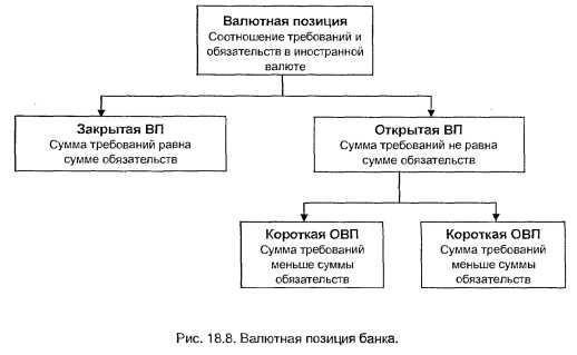 операции с иностранной валютой картинки